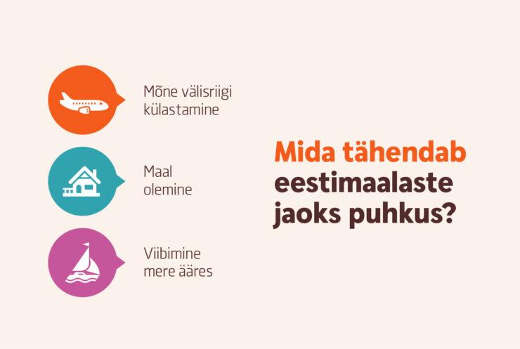 infograafik Mida tähendab eestimaalaste jaoks puhkus?