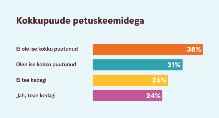 infograafik1