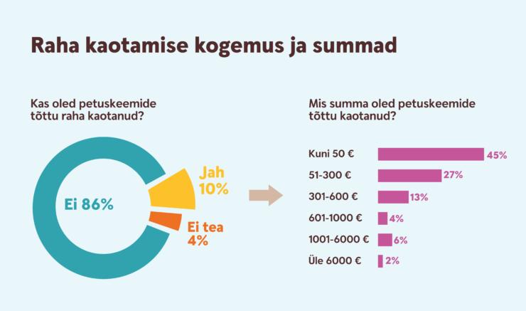 infograafik summad
