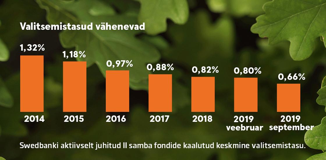 Kolm head uudist neile, kes koguvad pensionit Swedbankis