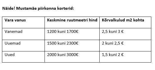 tabel hinnavõrdlusega