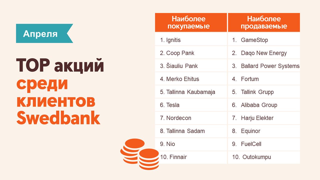 aprillikuu enim ostetud ja müüdud aktsiad Swedbanki internetipangas